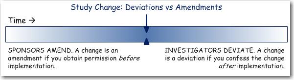 10-06-30_Deviation_Timeline