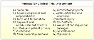 Clinical Trial Agreements Cdg Whitepapers