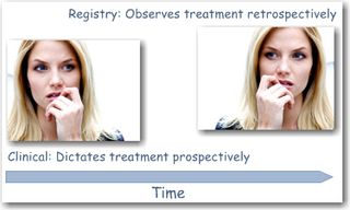 2012-10-15_Registry-vs-Clinical