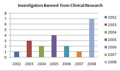 Banned_investigators_3